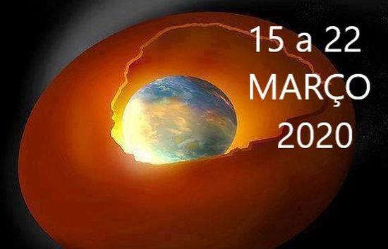 Importante previsão da semana de 15 a 22 de março – Erga a cabeça!